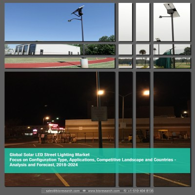 Global Solar LED Street Lighting Market - Analysis and Forecast, 2018-2024: Focus on Configuration Type, Applications, Competitive Landscape and Countries