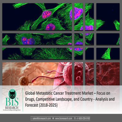 Global Metastatic Cancer Treatment Market : Focus on Drugs, Competitive Landscape, and Country - Analysis and Forecast (2018-2025)