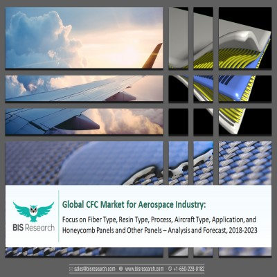 Global CFC Market for Aerospace Industry – Analysis and Forecast, 2018-2023: Focus on Fiber Type, Resin Type, Process, Aircraft Type, Application, and Honeycomb Panels and Other Panels