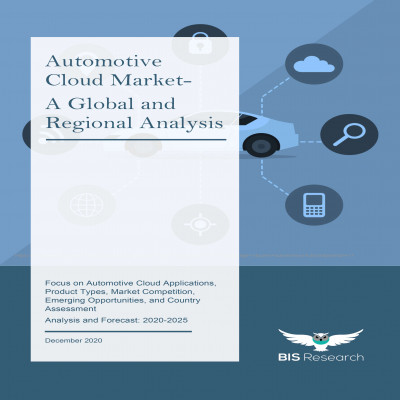 Automotive Cloud Market - A Global and Regional Analysis: Focus on Automotive Cloud Applications, Product Types, Market Competition, Emerging Opportunities, and Country Assessment - Analysis and Forecast, 2020-2025