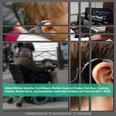 Global Medical Assistive Technologies Market : Focus on Product, End-User, Countries, Patents, Market Share, and Competitive Landscape - Analysis and Forecast (2017-2025)