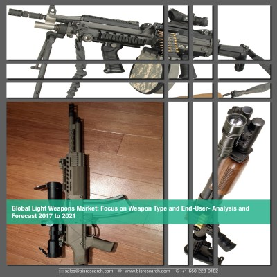 Global Light Weapons Market - Analysis and Forecast 2017 to 2021: Focus on Weapon Type and End-User
