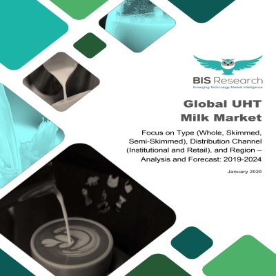 Global UHT Milk Market – Analysis and Forecast, 2019-2024: Focus on Type (Whole, Skimmed, Semi-Skimmed), Distribution Channel (Institutional and Retail), and Region