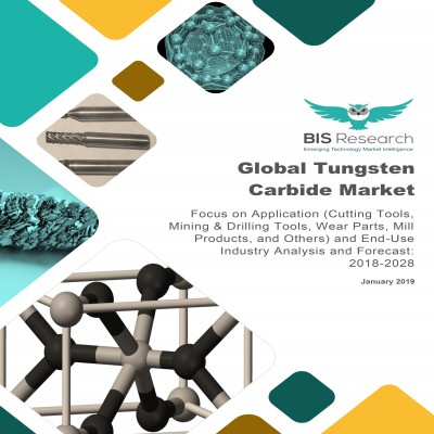 Global Tungsten Carbide Market - Analysis and Forecast, 2018-2028: Focus on Application (Cutting Tools, Mining & Drilling Tools, Wear Parts, Mill Products, and Others) and End-Use Industry