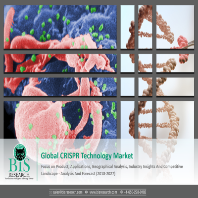 Global CRISPR Technology Market : Focus on Product, Applications, Geographical Analysis, Industry Insights And Competitive Landscape - Analysis And Forecast (2018-2027)