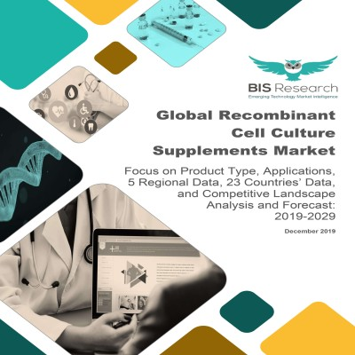 Global Recombinant Cell Culture Supplements Market – Analysis and Forecast, 2019-2029: Focus on Product Type, Applications, 5 Regional Data, 23 Countries' Data, and Competitive Landscape