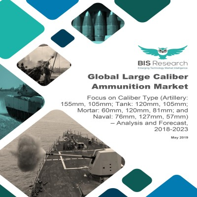 Global Large Caliber Ammunition Market – Analysis and Forecast, 2018-2023: Focus on Caliber Type (Artillery- 155mm, 105mm; Tank- 120mm, 105mm; Mortar- 60mm, 120mm, 81mm; and Naval- 76mm, 127mm, 57mm)