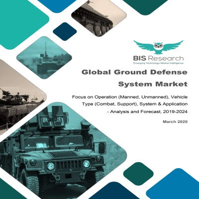 Global Ground Defense System Market - Analysis and Forecast, 2019-2024: Focus on Operation (Manned, Unmanned), Vehicle Type (Combat, Support), System & Application