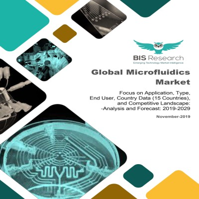 Global Microfluidics Market: Focus on Application, Type, End User, Country Data (15 Countries), and Competitive Landscape – Analysis and Forecast, 2019-2029