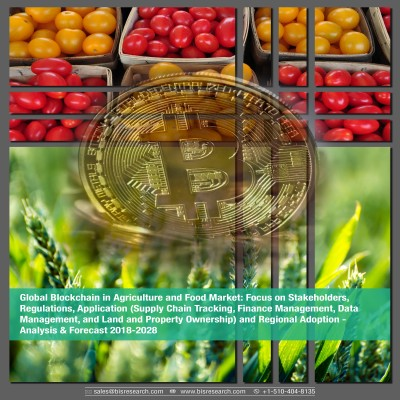 Global Blockchain in Agriculture and Food Market - Analysis & Forecast 2018-2028: Focus on Stakeholders, Regulations, Application (Supply Chain Tracking, Finance Management, Data Management, and Land and Property Ownership) and Regional Adoption