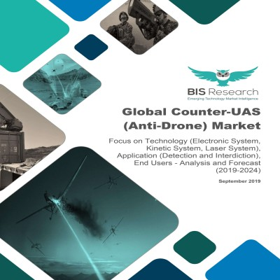 Global Counter-UAS (Anti-Drone) Market – Analysis and Forecast 2019-2024: Focus on Technology (Electronic System, Kinetic System, Laser System), Application (Detection and Interdiction), End Users