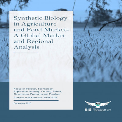 Synthetic Biology in Agriculture and Food Market - A Global Market and Regional Analysis: Focus on Product, Technology, Application, Industry, Country, Patent, Government Programs and Funding - Analysis and Forecast, 2020-2025