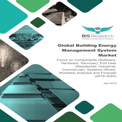 Global Building Energy Management System Market: Focus on Components (Software, Hardware, Services), End User (Residential, Industrial, Commercial), Systems (Wired, Wireless) – Analysis and Forecast, 2018-2025