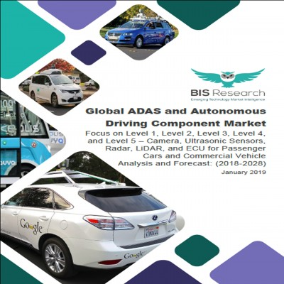Global ADAS and Autonomous Driving Component Market: Focus on Level 1, Level 2, Level 3, Level 4, and Level 5 – Camera, Ultrasonic Sensors, Radar, LiDAR, and ECU for Passenger Cars and Commercial Vehicle- Analysis and Forecast, 2018-2028