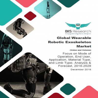 Global Wearable Robotic Exoskeleton Market, by Value and Volume: Focus on Mode of Operation, End User, Application, Material Type, and Limb Type - Analysis & Forecast, 2018-2028