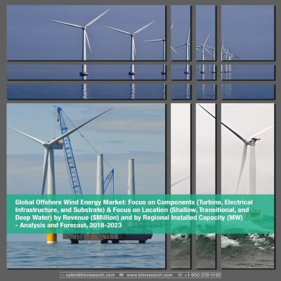 Global Offshore Wind Energy Market - Analysis and Forecast, 2018-2023: Focus on Components (Turbine, Electrical Infrastructure, and Substrate) & Focus on Location (Shallow, Transitional, and Deep Water) by Revenue ($Million) and by Regional Installed Capacity (MW)
