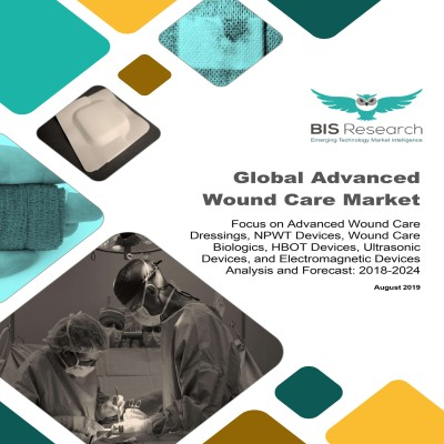 Global Advanced Wound Care Market: Focus on Advanced Wound Care Dressings, NPWT Devices, Wound Care Biologics, HBOT Devices, Ultrasonic Devices, and Electromagnetic Devices – Analysis and Forecast, 2018-2024