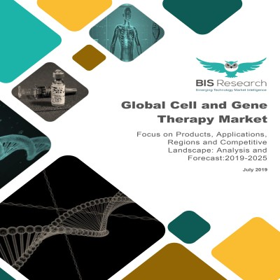 Global Cell and Gene Therapy Market: Focus on Products, Applications, Regions and Competitive Landscape – Analysis and Forecast, 2019-2025