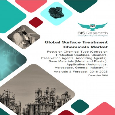 Global Surface Treatment Chemicals Market – Analysis & Forecast, 2018-2028: Focus on Chemical Type (Corrosion Protection Coatings, Cleaners and Others), Base Materials (Metal and Plastic) Application (Automotive, Aerospace, General Industry)