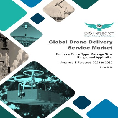 Global Drone Delivery Service Market - Analysis and Forecast, 2023-2030: Focus on Drone Type, Package Size, Range, and Application