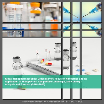 Global Nanopharmaceutical Drugs Market - Analysis and Forecast (2018-2026): Focus on Nanodrugs and its Application in Therapeutics, Competitive Landscape, and Country