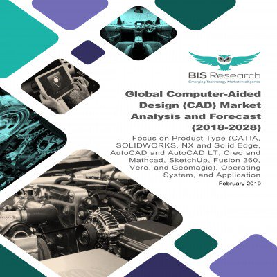 Global Computer-Aided Design (CAD) Market: Focus on Product Type (CATIA, SOLIDWORKS, NX and Solid Edge, AutoCAD and AutoCAD LT, Creo and Mathcad, SketchUp, Fusion 360, Vero, and Geomagic), Operating System, and Application - Analysis and Forecast (2018-2028)