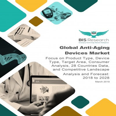 Global Anti-Aging Devices Market: Focus on Product Type, Device Type, Target Area, Consumer Analysis, 28 Countries Data, and Competitive Landscape,  Analysis and Forecast 2018 - 2028