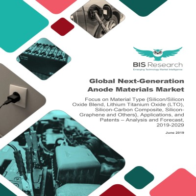 Global Next-Generation Anode Materials Market – Analysis and Forecast, 2019-2029: Focus on Material Type Silicon/Silicon Oxide Blend, Lithium Titanium Oxide LTO, Silicon-Carbon Composite, Silicon-Graphene and Others, Applications, and Patents