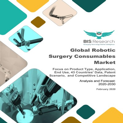 Global Robotic Surgery Consumables Market – Analysis and Forecast, 2020-2030: Focus on Product Type, Application, End Use, 43 Countries' Data, Patent Scenario, and Competitive Landscape