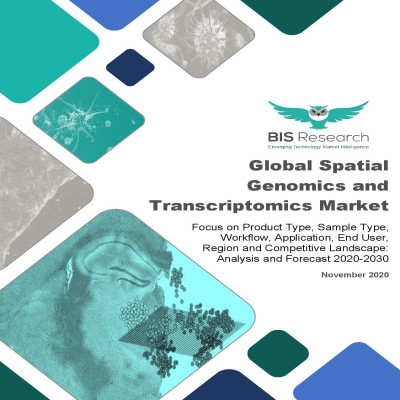 Global Spatial Genomics and Transcriptomics Market: Focus on Product Type, Sample Type, Workflow, Application, End User, Region and Competitive Landscape - Analysis and Forecast, 2020-2030