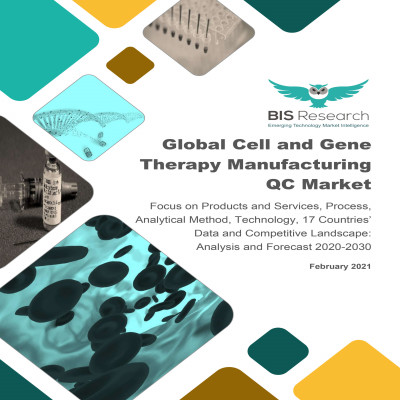 Global Cell and Gene Therapy Manufacturing QC Market: Focus on Products and Services, Process, Analytical Method, Technology, 17 Countries' Data and Competitive Landscape - Analysis and Forecast, 2020-2030