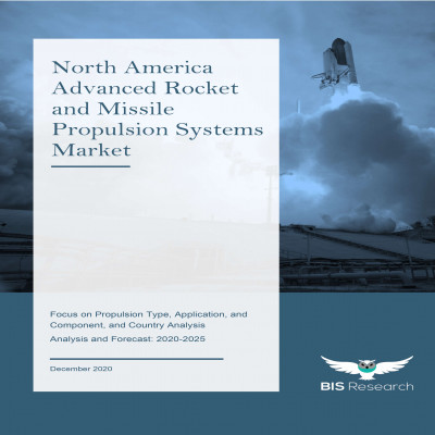 North America Advanced Rocket and Missile Propulsion Systems Market: Focus on Propulsion Type, Application, and Component, and Country Analysis - Analysis and Forecast, 2020-2025