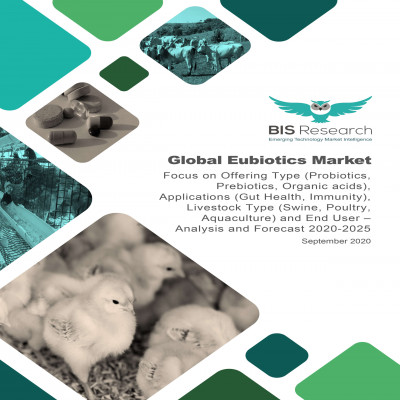 Global Eubiotics Market: Focus on Offering Type (Probiotics, Prebiotics, Organic acids), Applications (Gut Health, Immunity), Livestock Type (Swine, Poultry, Aquaculture) and End User – Analysis and Forecast, 2020-2025
