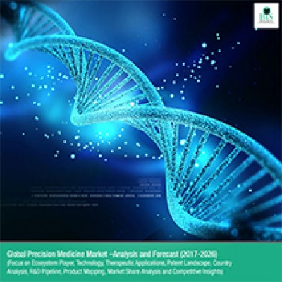 Global Precision Medicine Market – Analysis and Forecast (2017-2026): (Focus on Ecosystem Player, Technology, Therapeutic Applications, Patent Landscape, Country Analysis, R&D Pipeline, Product Mapping, Market Share Analysis and Competitive Insights)