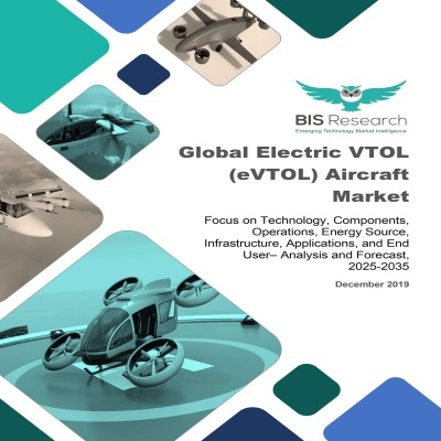 Global Electric VTOL (eVTOL) Aircraft Market – Analysis and Forecast, 2025-2035: Focus on Technology, Components, Operations, Energy Source, Infrastructure, Applications, and End User