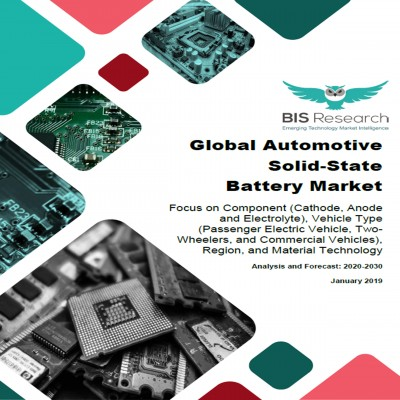 Global Automotive Solid-State Battery Market: Focus on Component (Cathode, Anode and Electrolyte), Vehicle Type (Passenger Electric Vehicle, Two-Wheelers, and Commercial Vehicles), Region, and Material Technology- Analysis and Forecast, 2020-2030