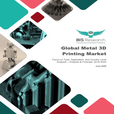Global Metal 3D Printing Market: Focus on Type, Application, and Country Level Analysis – Analysis & Forecast, 2019-2025