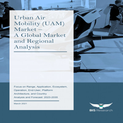 Urban Air Mobility (UAM) Market – A Global and Regional Analysis: Focus on Range, Application, Ecosystem, Operation, End-User, Platform Architecture, and Country - Analysis and Forecast, 2023-2035