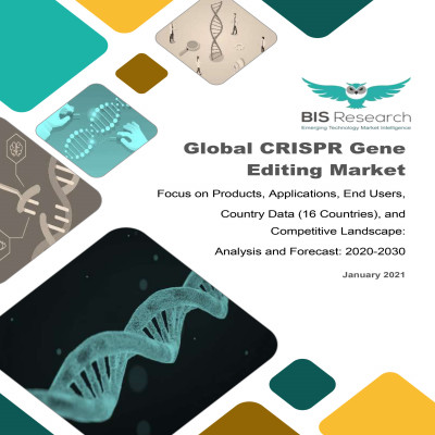 Global CRISPR Gene Editing Market: Focus on Products, Applications, End Users, Country Data (16 Countries), and Competitive Landscape - Analysis and Forecast, 2020-2030