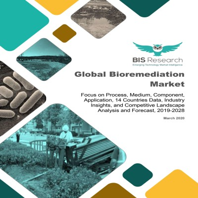 Global Bioremediation Market: Focus on Process, Medium, Component, Application, 14 Countries Data, Industry Insights, and Competitive Landscape - Analysis and Forecast, 2019-2028