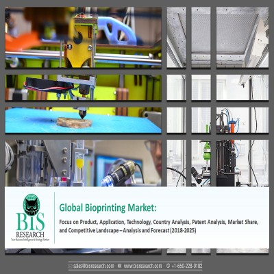 Global Bioprinting Market: Focus on Product, Application, Technology, Country Analysis, Patent Analysis, Market Share, and Competitive Landscape – Analysis and Forecast (2018-2025)