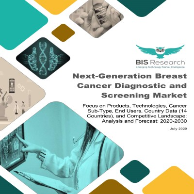 Global Next-Generation Breast Cancer Diagnostic and Screening Market: Focus on Products, Technologies, Cancer Sub-Type, End Users, Country Data (14 Countries), and Competitive Landscape - Analysis and Forecast, 2020-2030