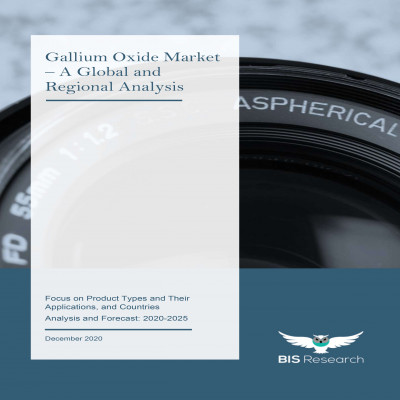 Gallium Oxide Market – A Global and Regional Analysis: Focus on Product Types and Their Applications, and Countries - Analysis and Forecast, 2020-2025
