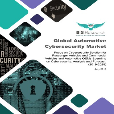 Global Automotive Cybersecurity Market: Focus on Cybersecurity Solution for Passenger Vehicles and Commercial Vehicles and Automotive OEMs Spending on Cybersecurity– Analysis and Forecast, 2019-2029