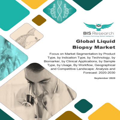 Global Liquid Biopsy Market: Focus on Market Segmentation by Product Type, by Indication Type, by Technology, by Biomarker, by Clinical Applications, by Sample Type, by Usage, By Workflow, Geographical and Competitive Landscape - Analysis and Forecast, 2020-2030