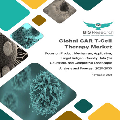 Global CAR T-Cell Therapy Market: Focus on Product, Mechanism, Application, Target Antigen, Country Data (14 Countries), and Competitive Landscape - Analysis and Forecast, 2020-2030