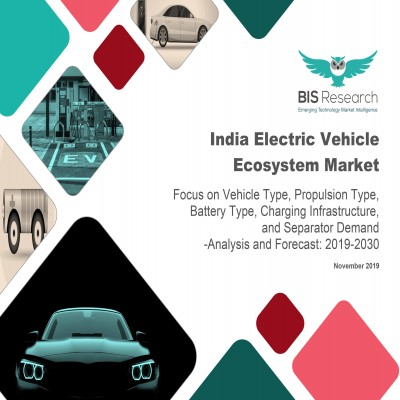 India Electric Vehicle Ecosystem Market: Focus on Vehicle Type, Propulsion Type, Battery Type, Charging Infrastructure, and Separator Demand – Analysis and Forecast, 2019-2030