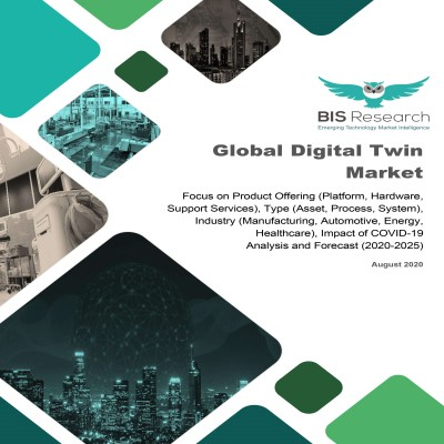 Global Digital Twin Market: Focus on Product Offering (Platform, Hardware, Support Services), Type (Asset, Process, System), Industry (Manufacturing, Automotive, Energy, Healthcare), Impact of COVID-19 - Analysis and Forecast, 2020-2025