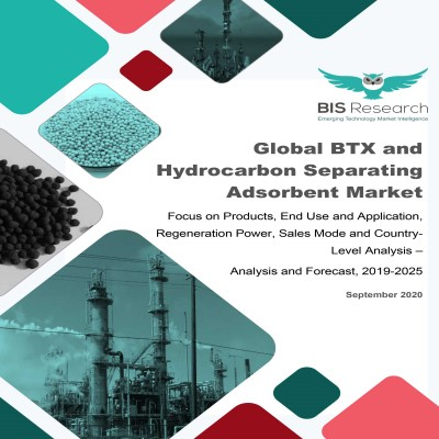 Global BTX and Hydrocarbon Separating Adsorbent Market: Focus on Products, End Use and Application, Regeneration Power, Sales Mode and Country-Level Analysis – Analysis and Forecast, 2019-2025