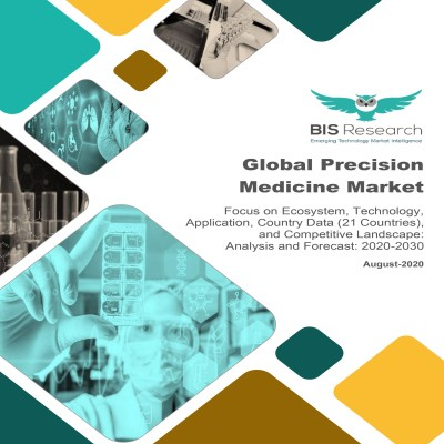 Global Precision Medicine Market: Focus on Ecosystem, Technology, Application, Country Data (21 Countries), and Competitive Landscape - Analysis and Forecast, 2020-2030